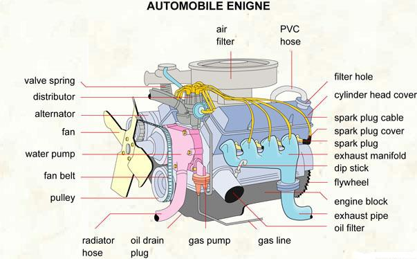engine anatomy vic 39 s auto service the doctor for your car. Black Bedroom Furniture Sets. Home Design Ideas