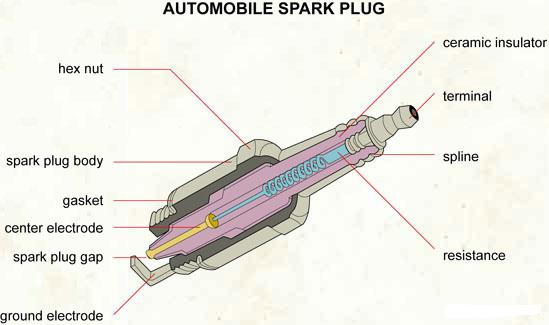 Spark plug - Anatomy @ Vic\'s Auto Service: The Doctor For Your Car